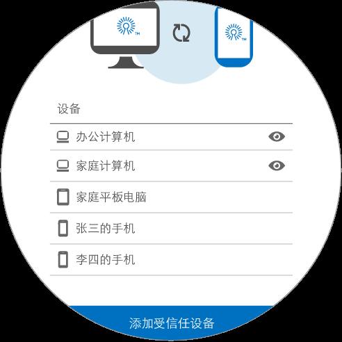 Launchpad zh cn@2x